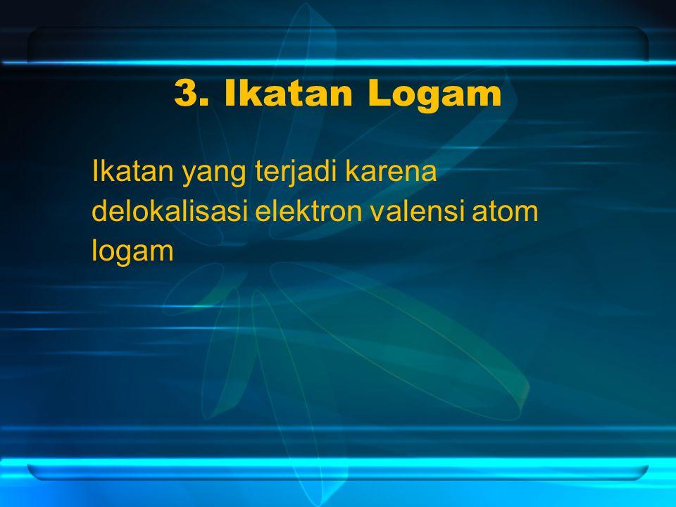 3. Ikatan Logam Ikatan yang terjadi karena