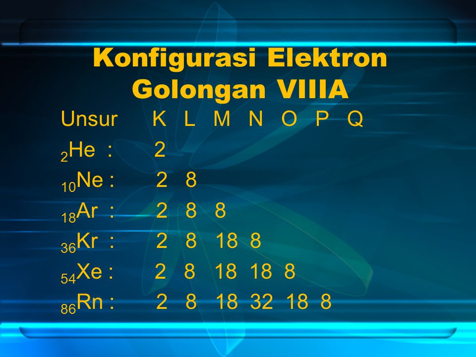 Konfigurasi Elektron Golongan VIIIA