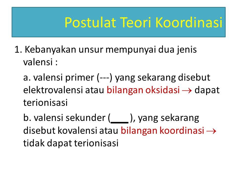 Postulat Teori Koordinasi