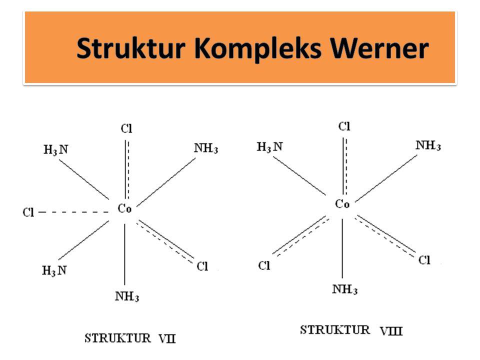 Struktur Kompleks Werner
