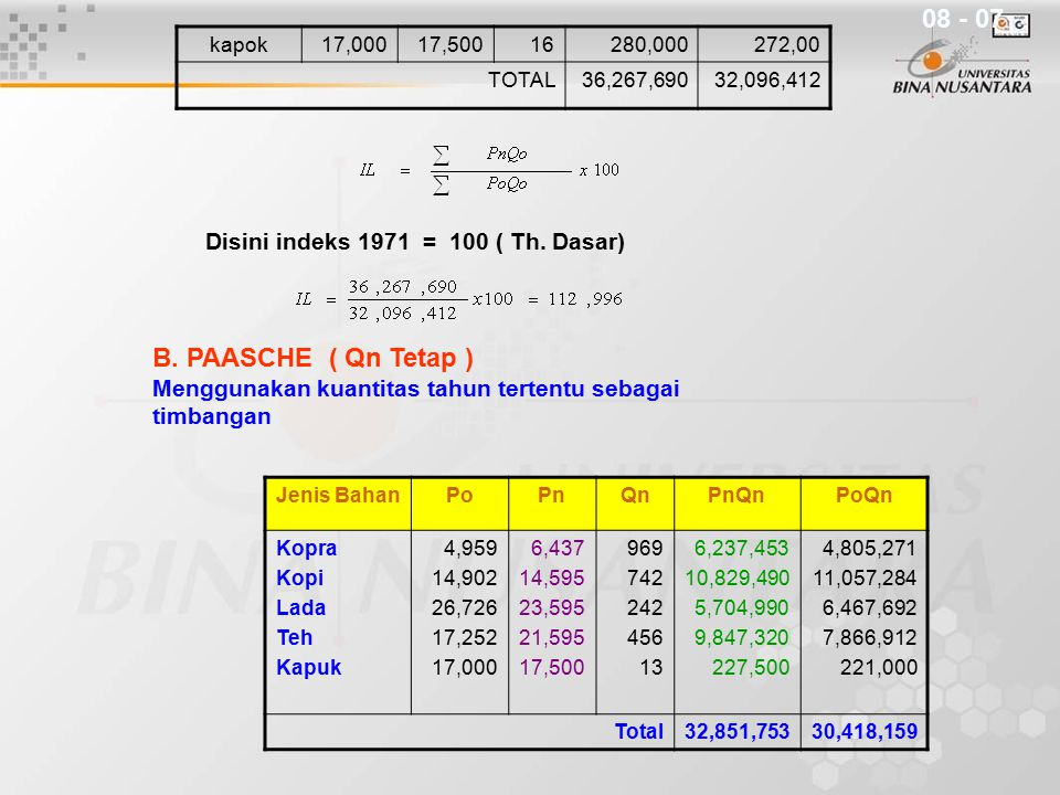 08 - 07 B. PAASCHE ( Qn Tetap ) Disini indeks 1971 = 100 ( Th. Dasar)