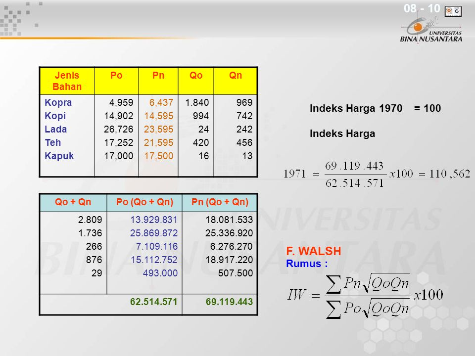 08 - 10 F. WALSH Indeks Harga 1970 = 100 Indeks Harga Rumus :