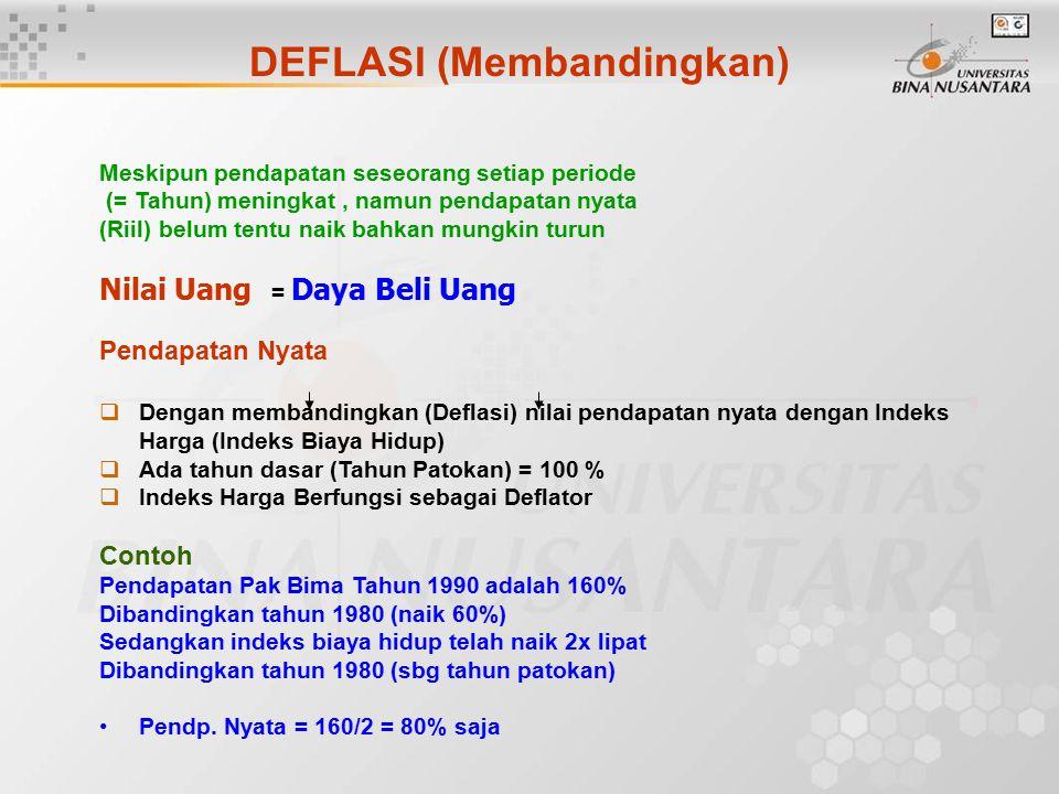 DEFLASI (Membandingkan)