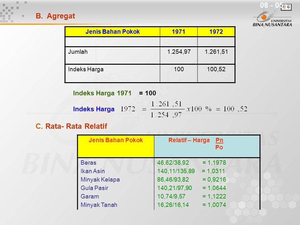 08 - 05 Agregat C. Rata- Rata Relatif Indeks Harga 1971 = 100