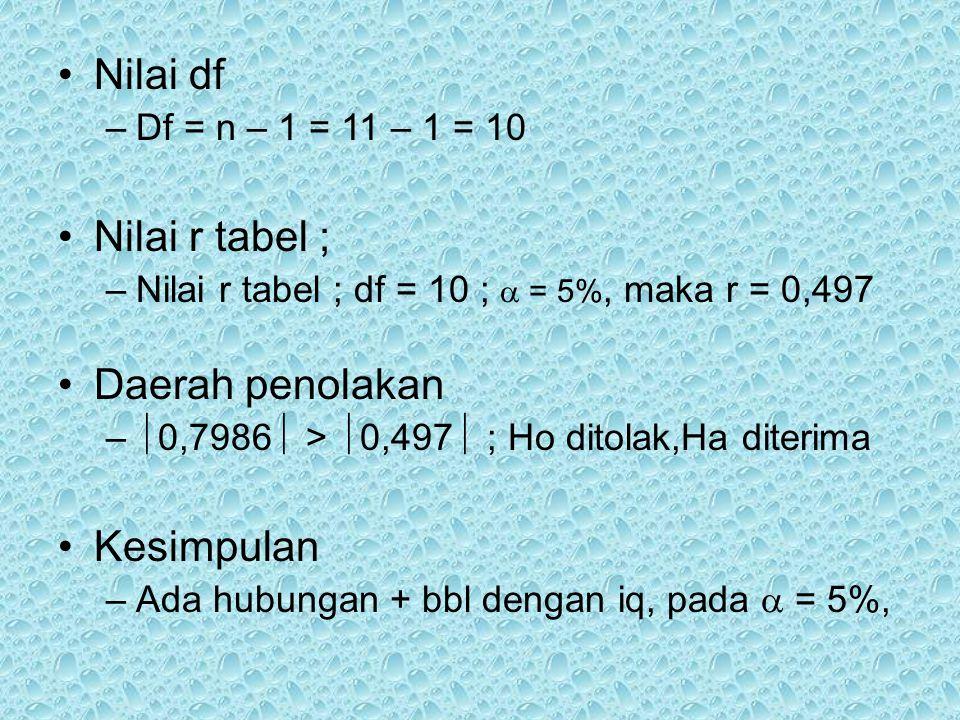 Nilai df Nilai r tabel ; Daerah penolakan Kesimpulan