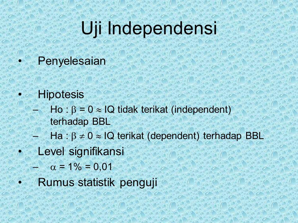 Uji Independensi Penyelesaian Hipotesis Level signifikansi
