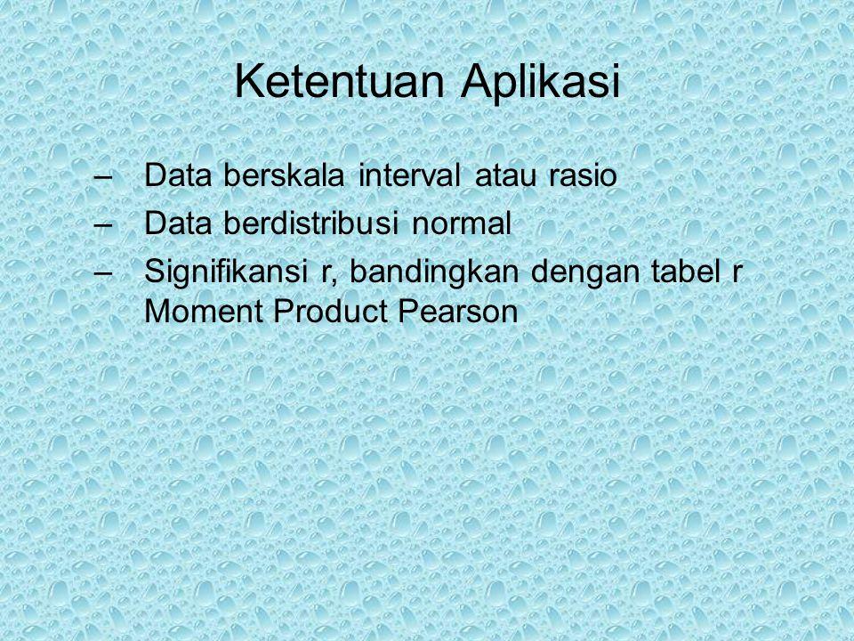 Ketentuan Aplikasi Data berskala interval atau rasio