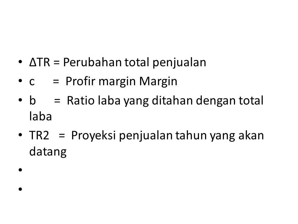 ∆TR = Perubahan total penjualan