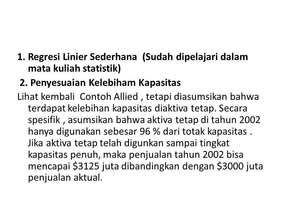 1. Regresi Linier Sederhana (Sudah dipelajari dalam mata kuliah statistik) 2.