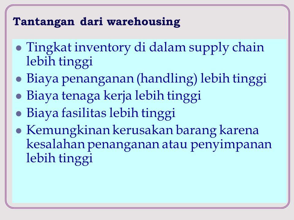 Tantangan dari warehousing