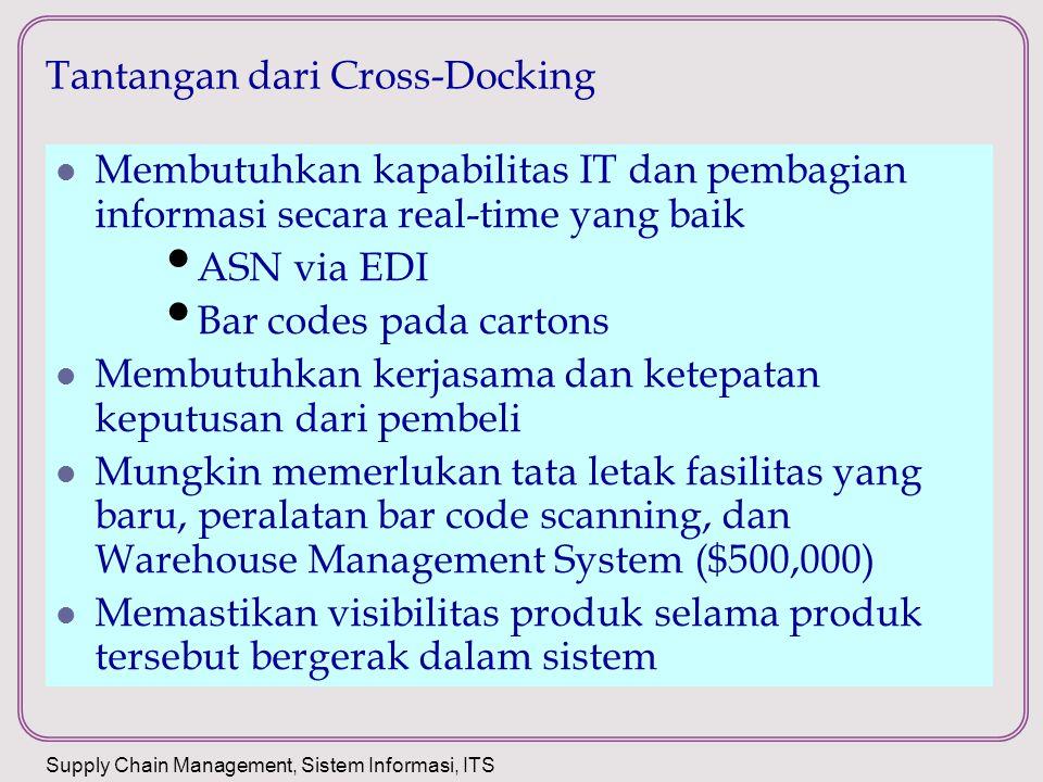 Tantangan dari Cross-Docking
