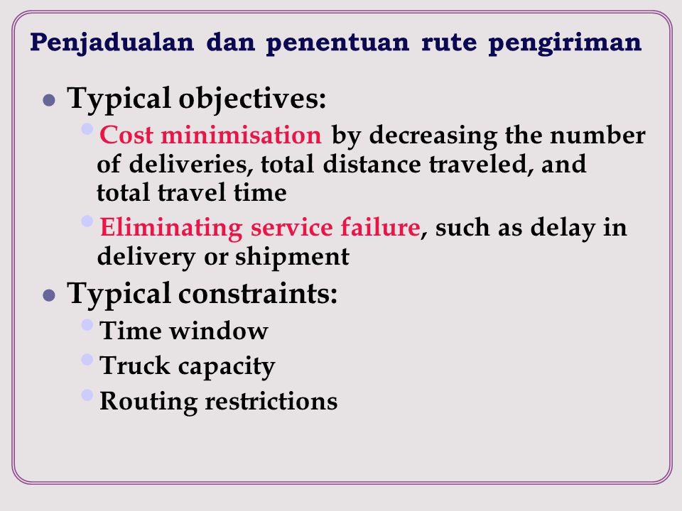 Penjadualan dan penentuan rute pengiriman