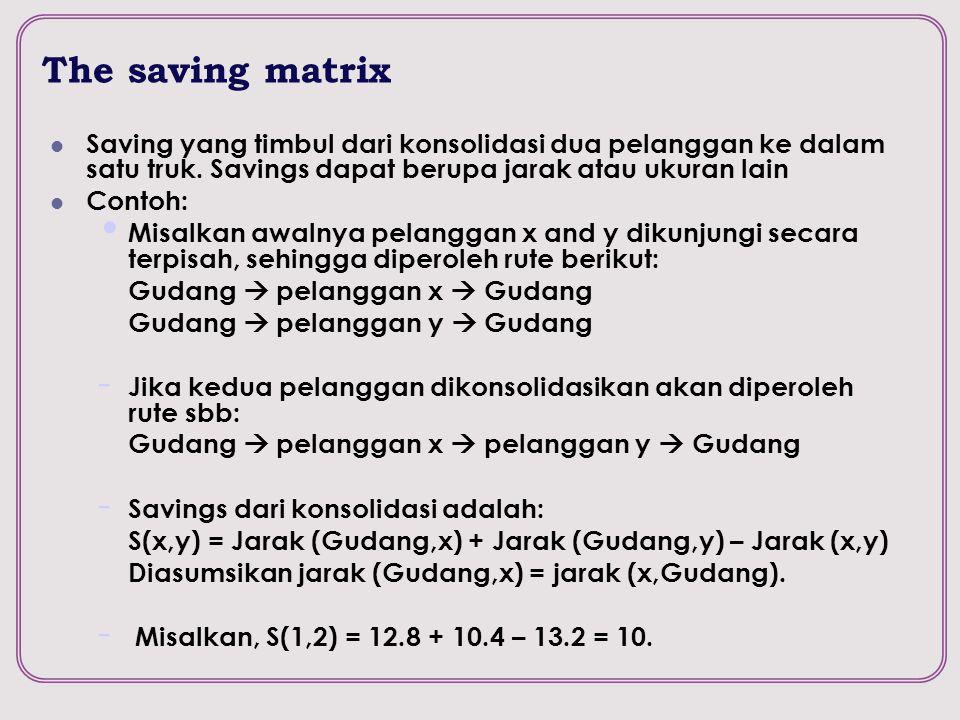 The saving matrix Saving yang timbul dari konsolidasi dua pelanggan ke dalam satu truk. Savings dapat berupa jarak atau ukuran lain.