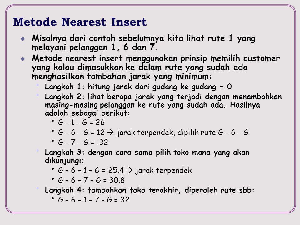 Metode Nearest Insert Misalnya dari contoh sebelumnya kita lihat rute 1 yang melayani pelanggan 1, 6 dan 7.