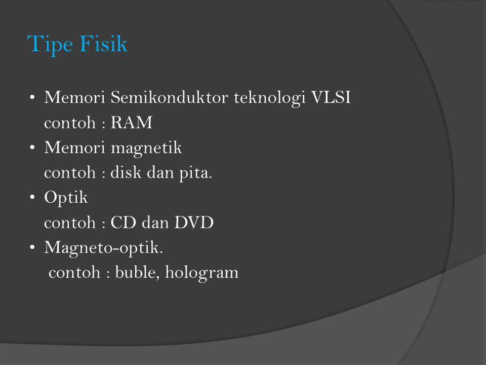 Tipe Fisik Memori Semikonduktor teknologi VLSI contoh : RAM