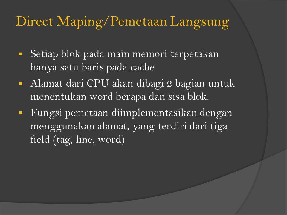 Direct Maping/Pemetaan Langsung