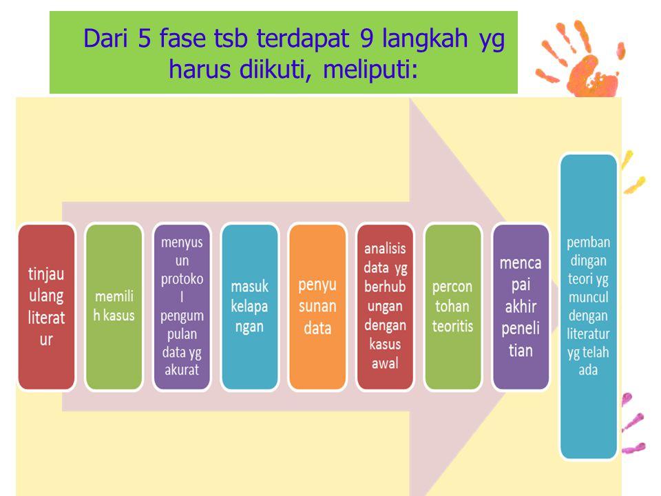 Dari 5 fase tsb terdapat 9 langkah yg harus diikuti, meliputi: