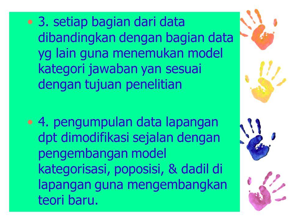 3. setiap bagian dari data dibandingkan dengan bagian data yg lain guna menemukan model kategori jawaban yan sesuai dengan tujuan penelitian