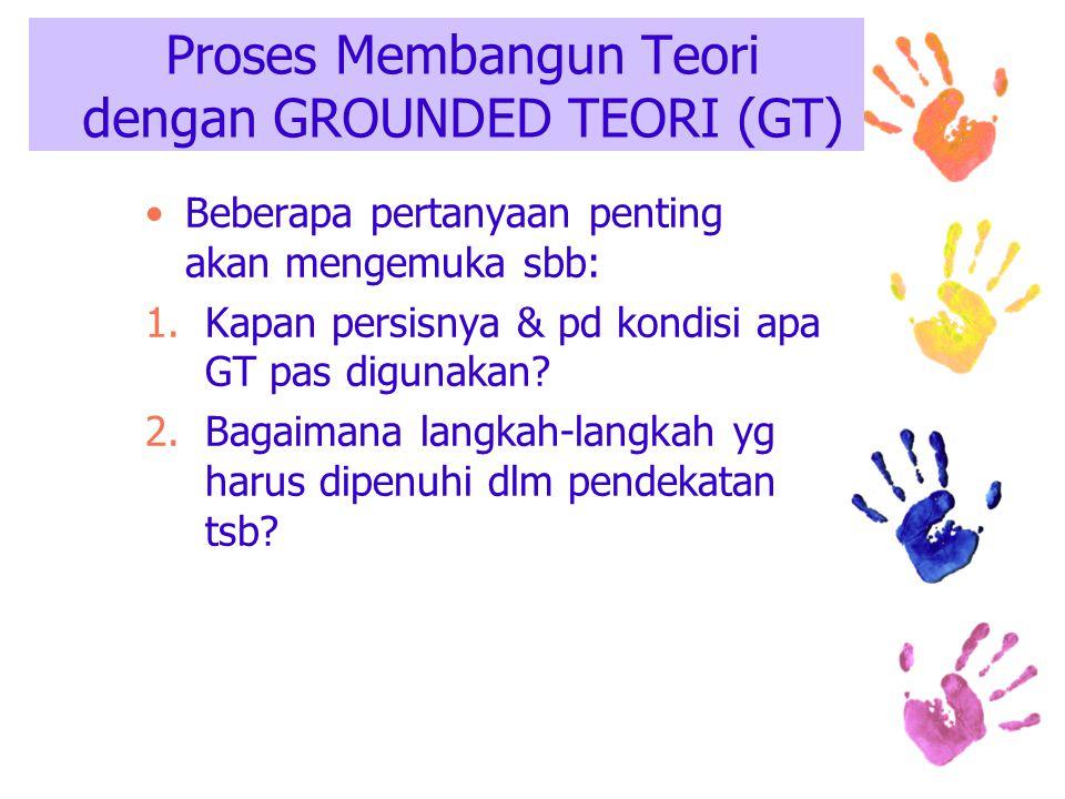 Proses Membangun Teori dengan GROUNDED TEORI (GT)
