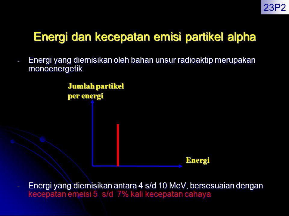 Energi dan kecepatan emisi partikel alpha