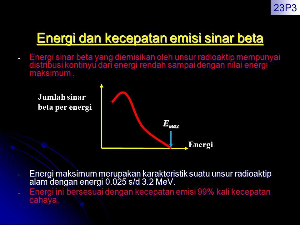 Energi dan kecepatan emisi sinar beta