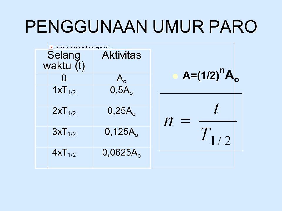 PENGGUNAAN UMUR PARO Selang waktu (t) Aktivitas A=(1/2)nAo Ao 1xT1/2
