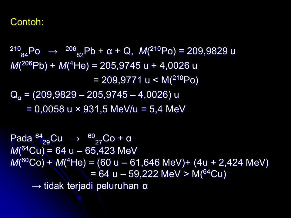 Contoh: 21084Po → 20682Pb + α + Q, M(210Po) = 209,9829 u. M(206Pb) + M(4He) = 205,9745 u + 4,0026 u.
