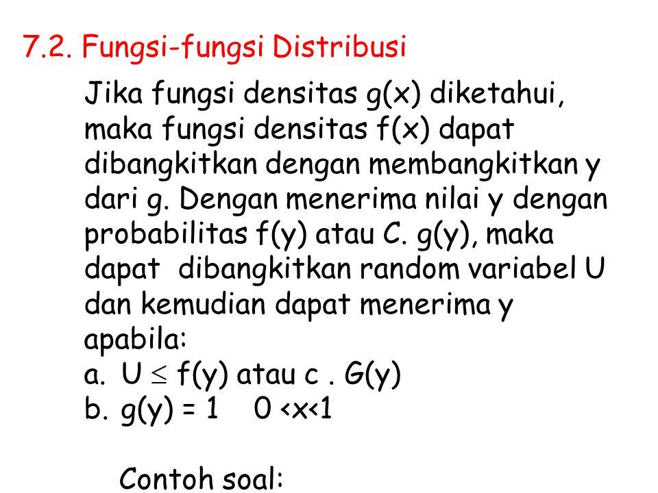 7.2. Fungsi-fungsi Distribusi