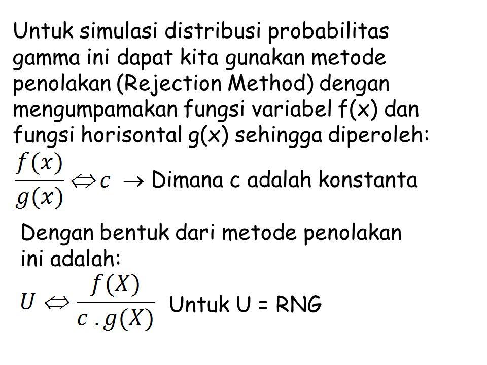 Untuk simulasi distribusi probabilitas gamma ini dapat kita gunakan metode penolakan (Rejection Method) dengan mengumpamakan fungsi variabel f(x) dan fungsi horisontal g(x) sehingga diperoleh: