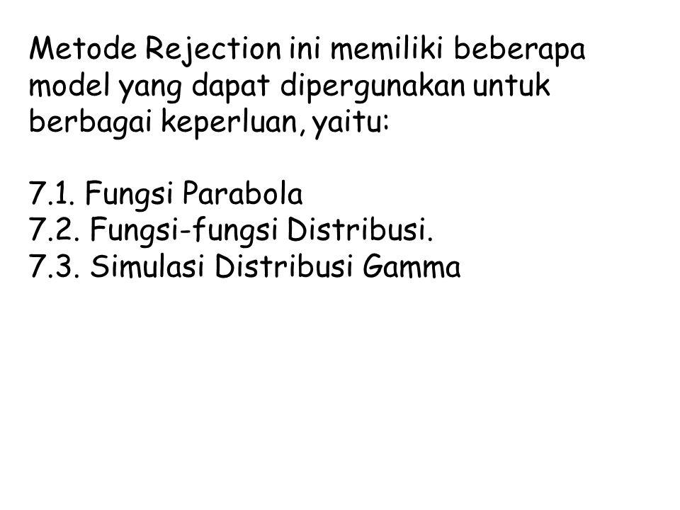 Metode Rejection ini memiliki beberapa model yang dapat dipergunakan untuk berbagai keperluan, yaitu: