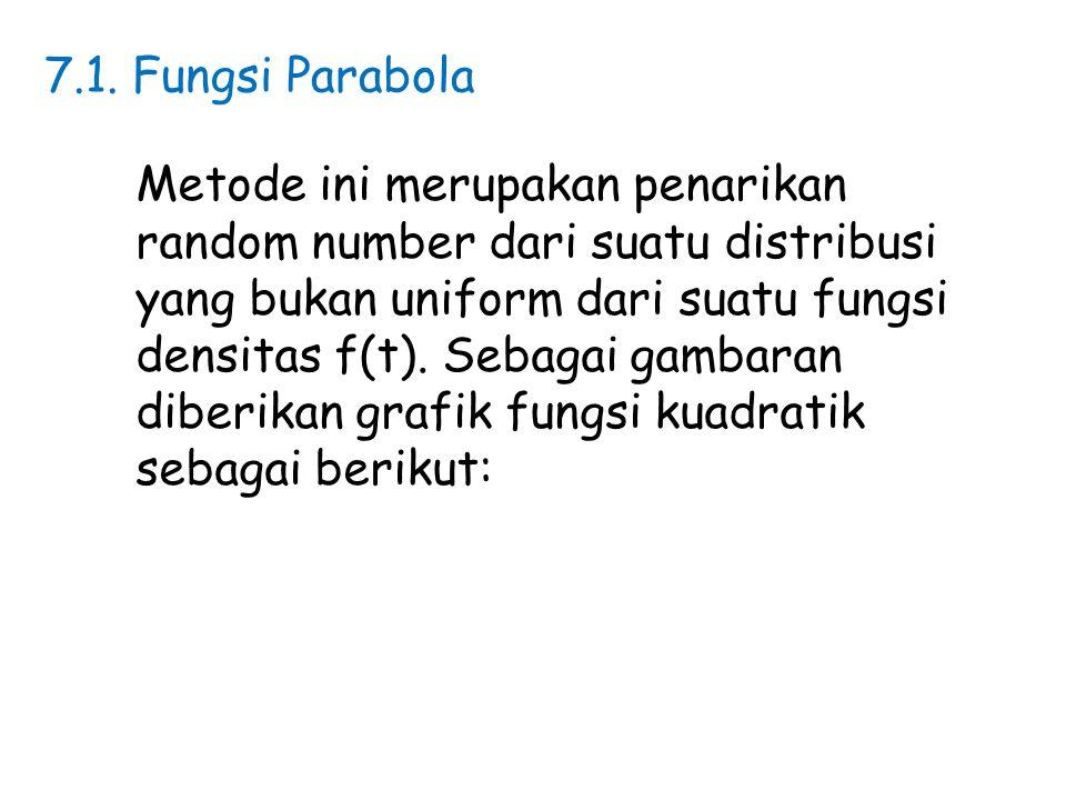 7.1. Fungsi Parabola