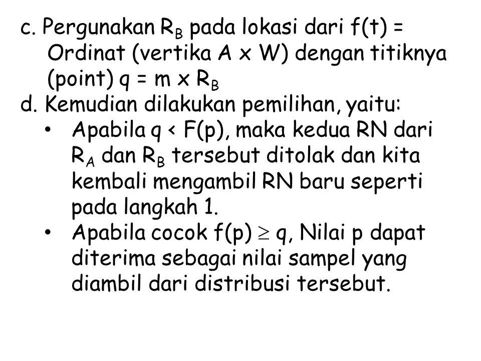 c. Pergunakan RB pada lokasi dari f(t) = Ordinat (vertika A x W) dengan titiknya (point) q = m x RB