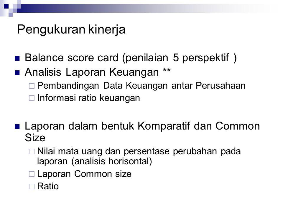 Pengukuran kinerja Balance score card (penilaian 5 perspektif )