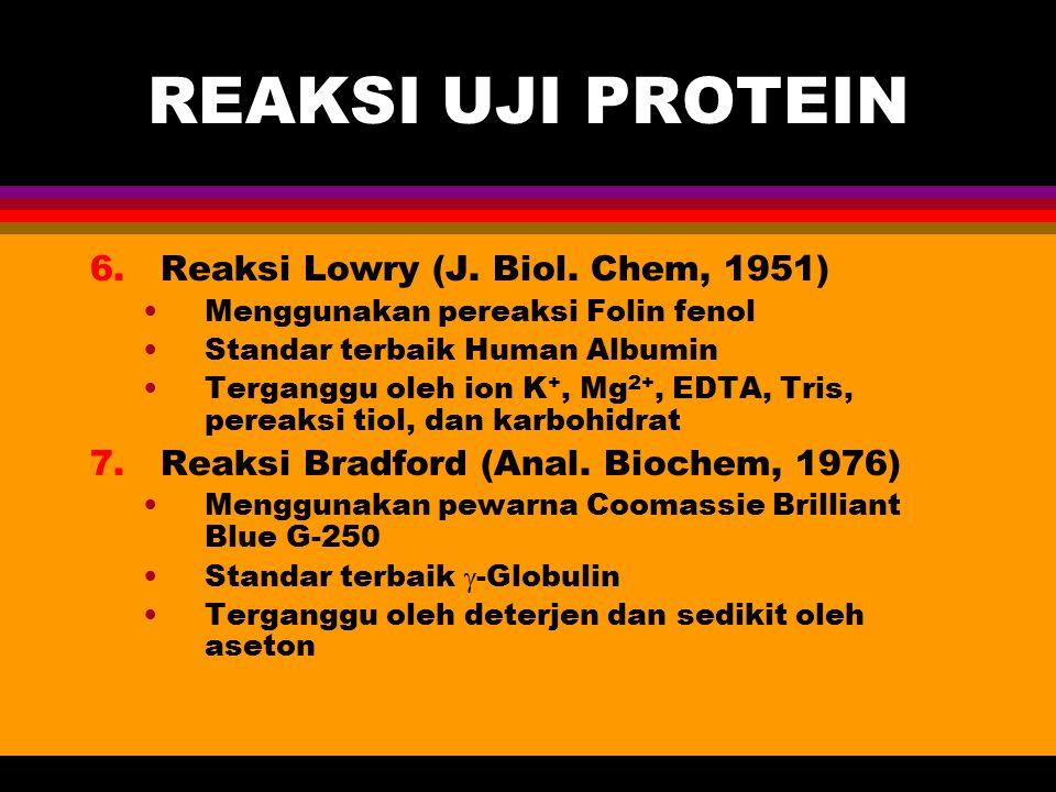 REAKSI UJI PROTEIN Reaksi Lowry (J. Biol. Chem, 1951)