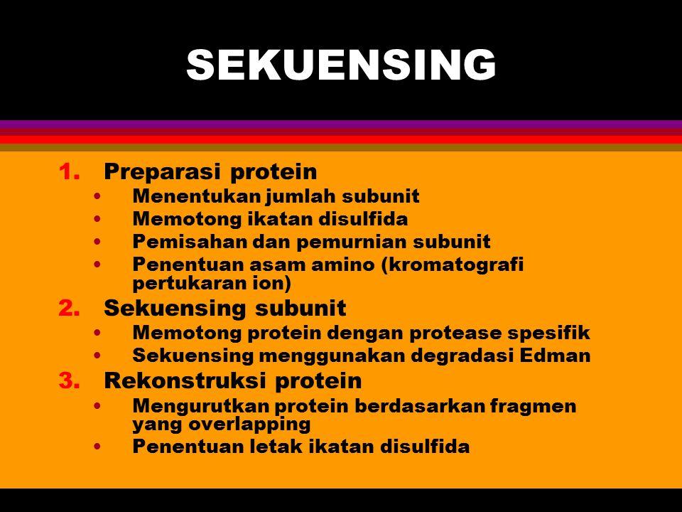 SEKUENSING Preparasi protein Sekuensing subunit Rekonstruksi protein