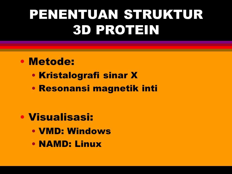 PENENTUAN STRUKTUR 3D PROTEIN