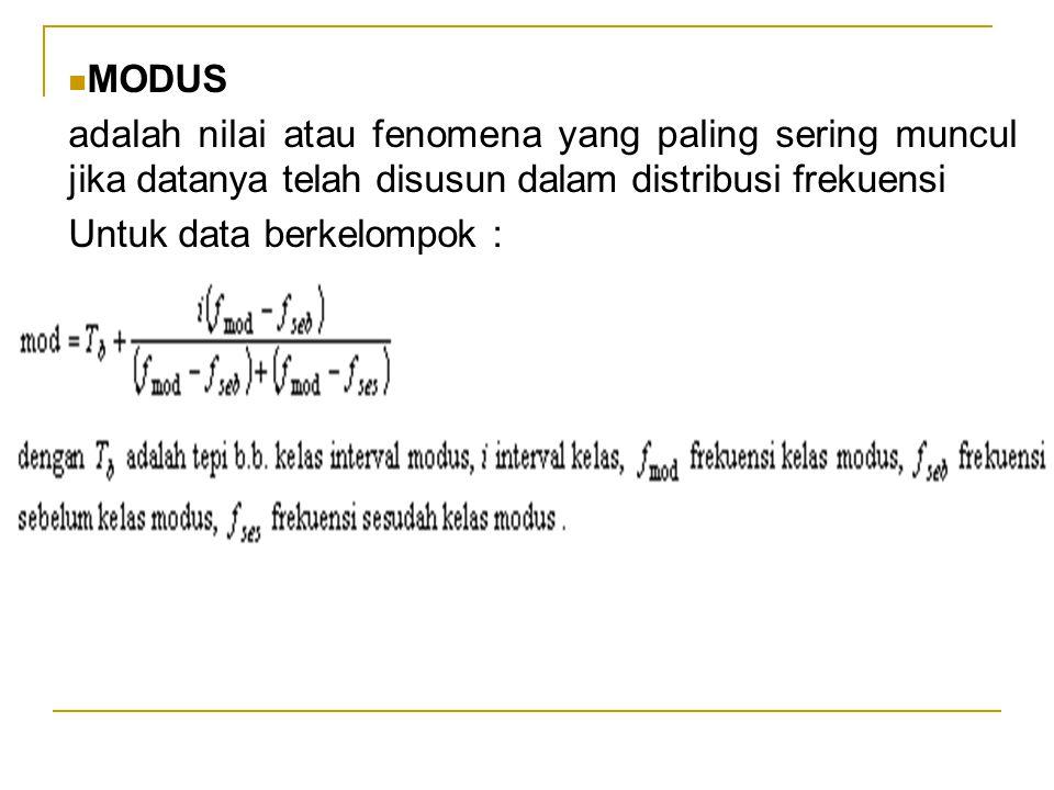 MODUS adalah nilai atau fenomena yang paling sering muncul jika datanya telah disusun dalam distribusi frekuensi.
