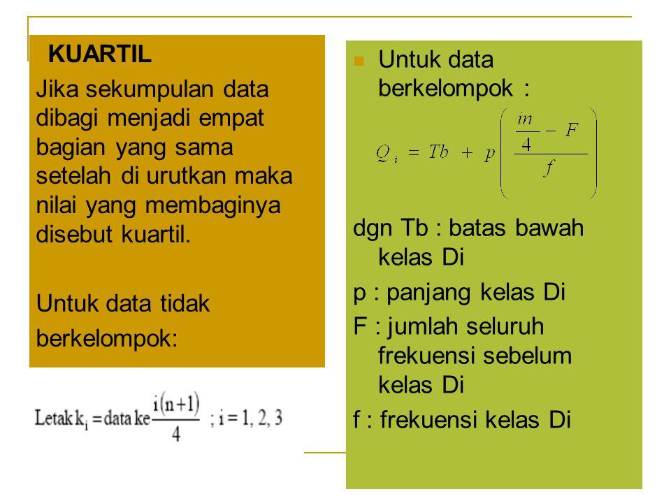 KUARTIL Jika sekumpulan data dibagi menjadi empat bagian yang sama setelah di urutkan maka nilai yang membaginya disebut kuartil.