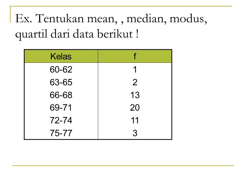 Ex. Tentukan mean, , median, modus, quartil dari data berikut !