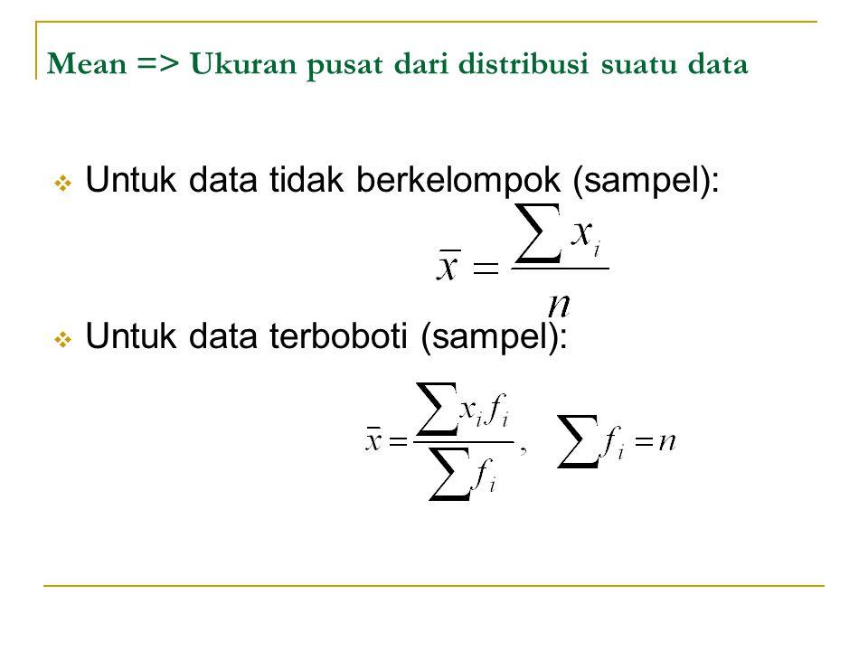 Mean => Ukuran pusat dari distribusi suatu data