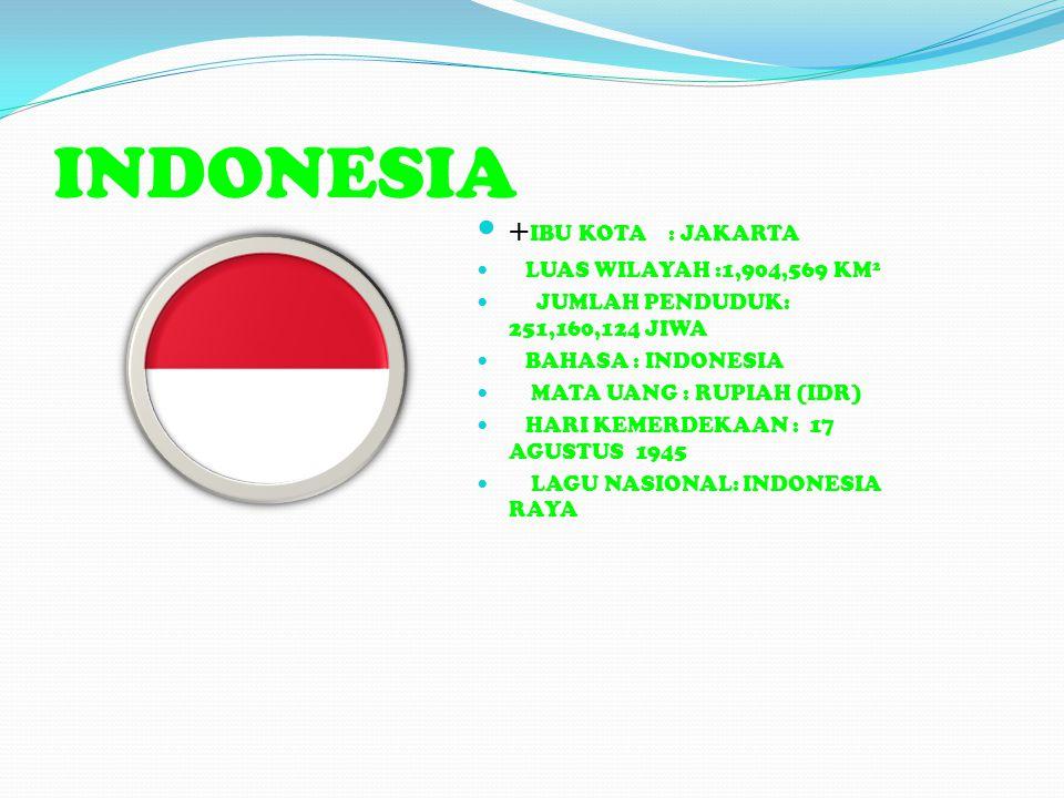 INDONESIA +IBU KOTA : JAKARTA LUAS WILAYAH :1,904,569 KM2