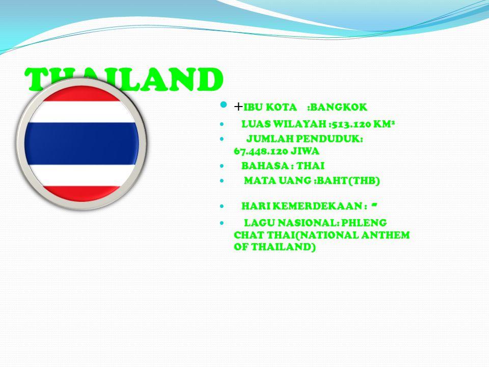 THAILAND +IBU KOTA :BANGKOK LUAS WILAYAH :513.120 KM2