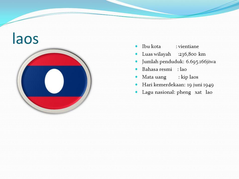 laos Ibu kota : vientiane Luas wilayah :236,800 km