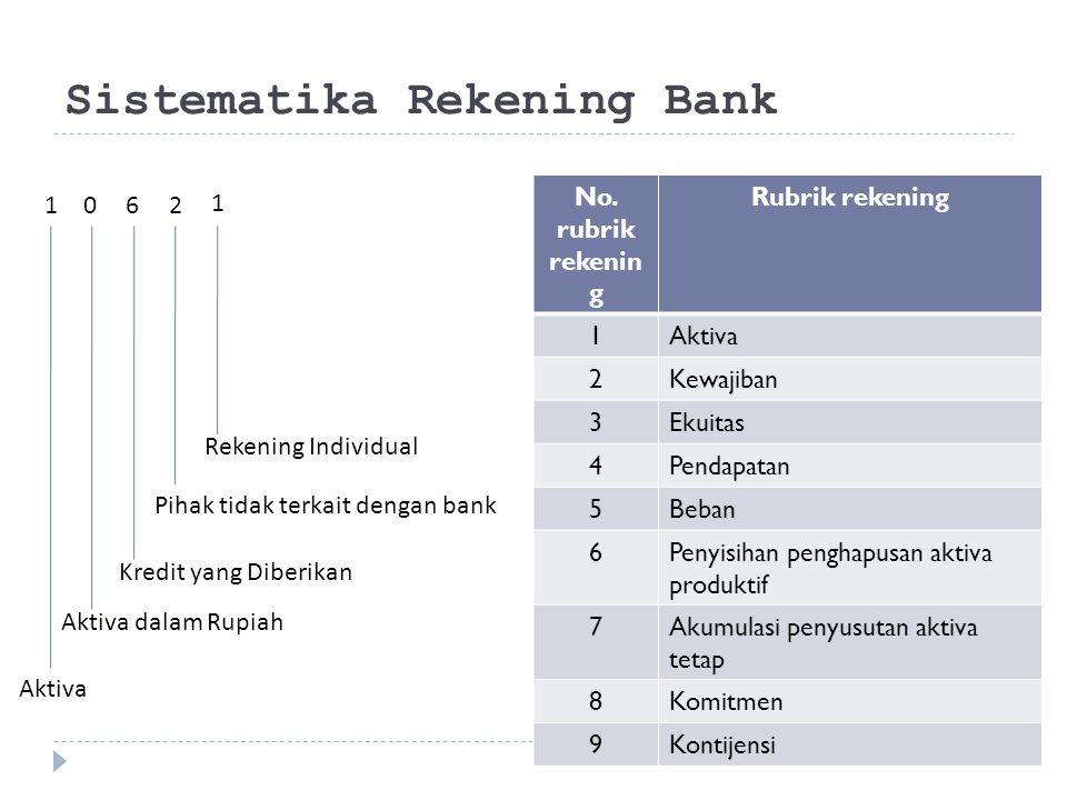 Sistematika Rekening Bank