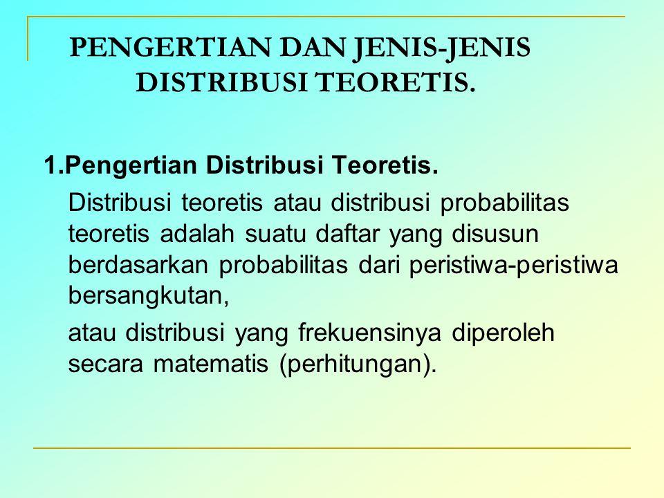 PENGERTIAN DAN JENIS-JENIS DISTRIBUSI TEORETIS.