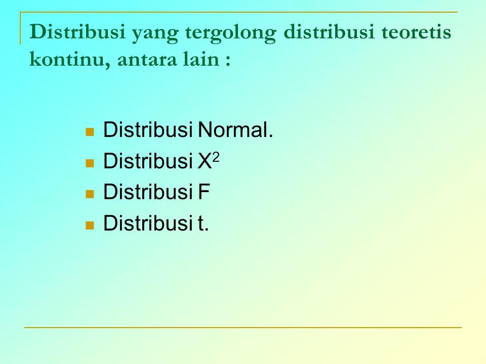 Distribusi yang tergolong distribusi teoretis kontinu, antara lain :