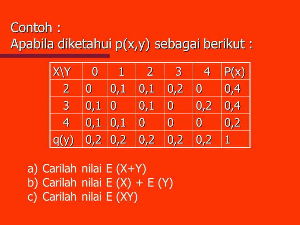 Contoh : Apabila diketahui p(x,y) sebagai berikut :