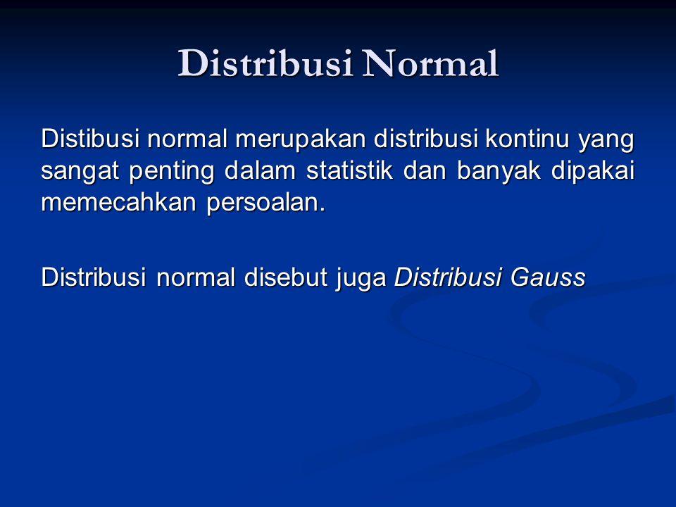 Distribusi Normal Distibusi normal merupakan distribusi kontinu yang sangat penting dalam statistik dan banyak dipakai memecahkan persoalan.