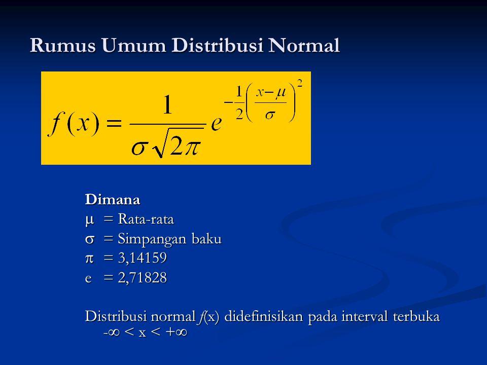 Rumus Umum Distribusi Normal