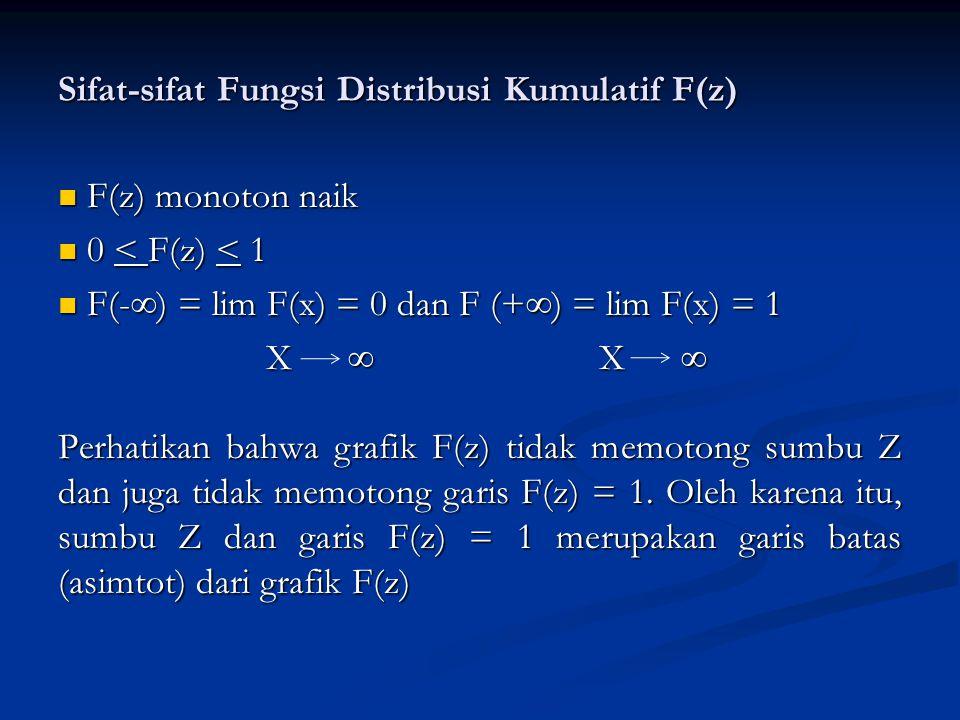 Sifat-sifat Fungsi Distribusi Kumulatif F(z)